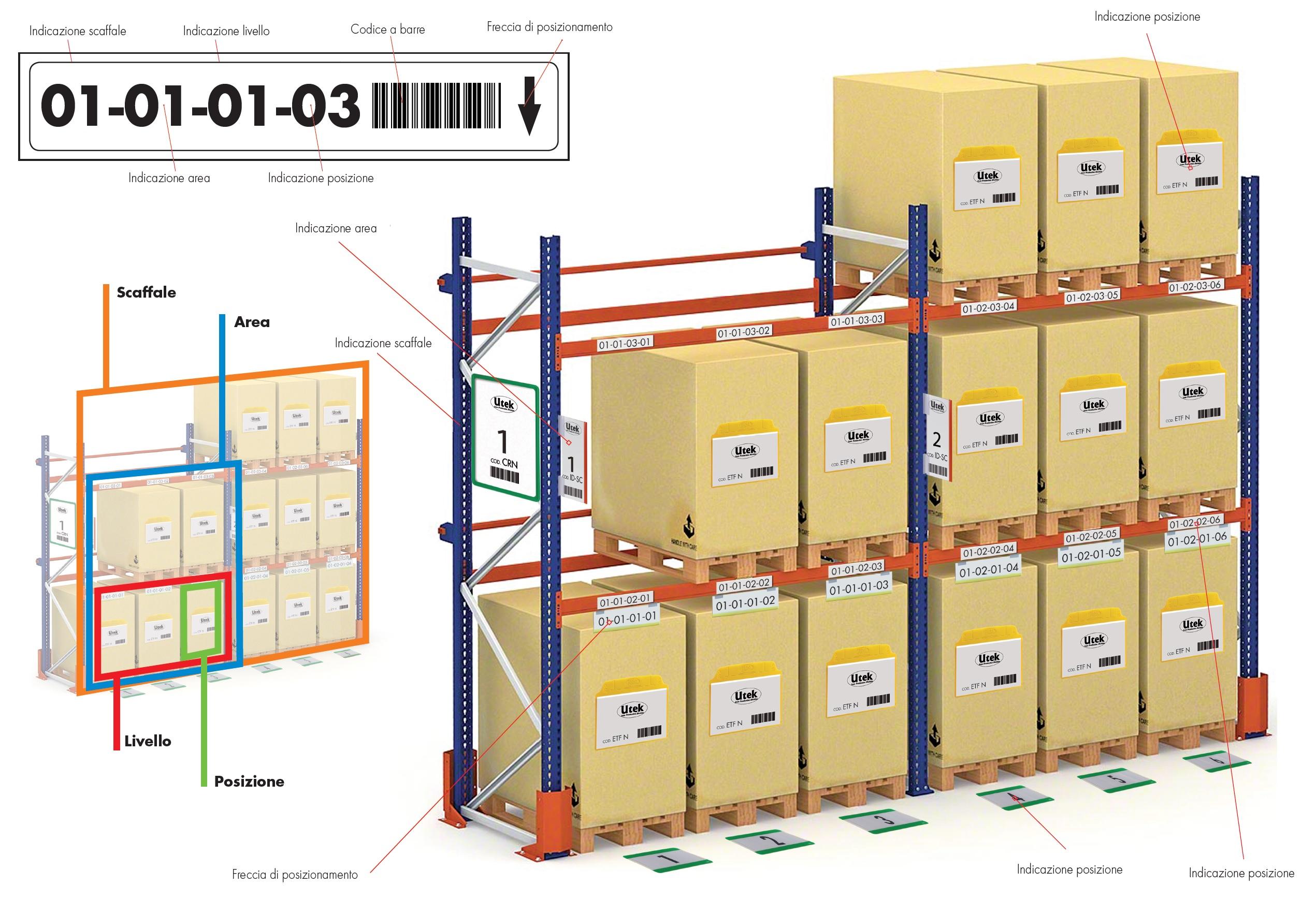 Come organizzare gli scaffali da magazzino