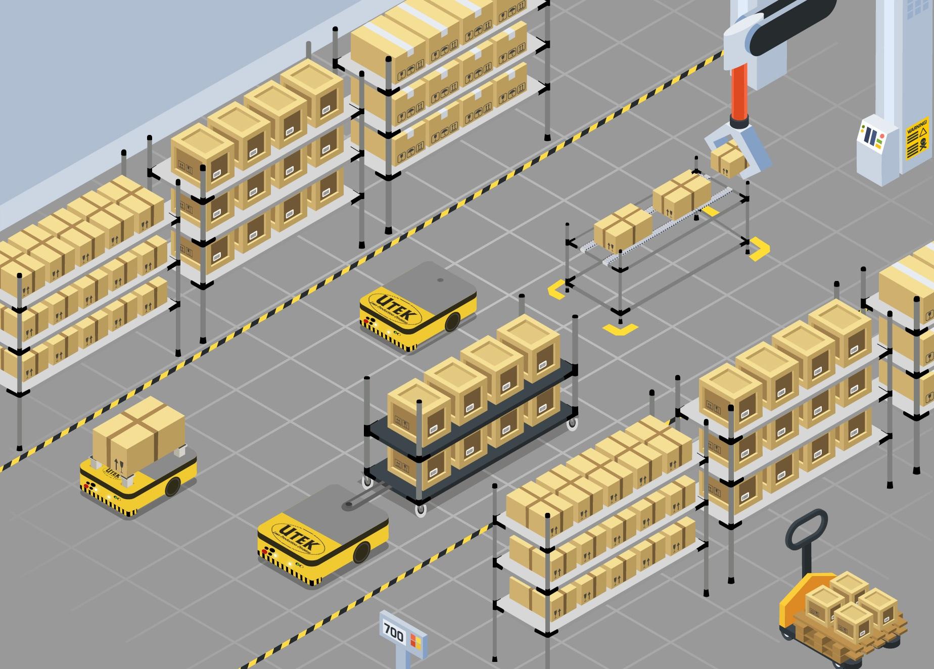 Cos'è la Lean Logistics?