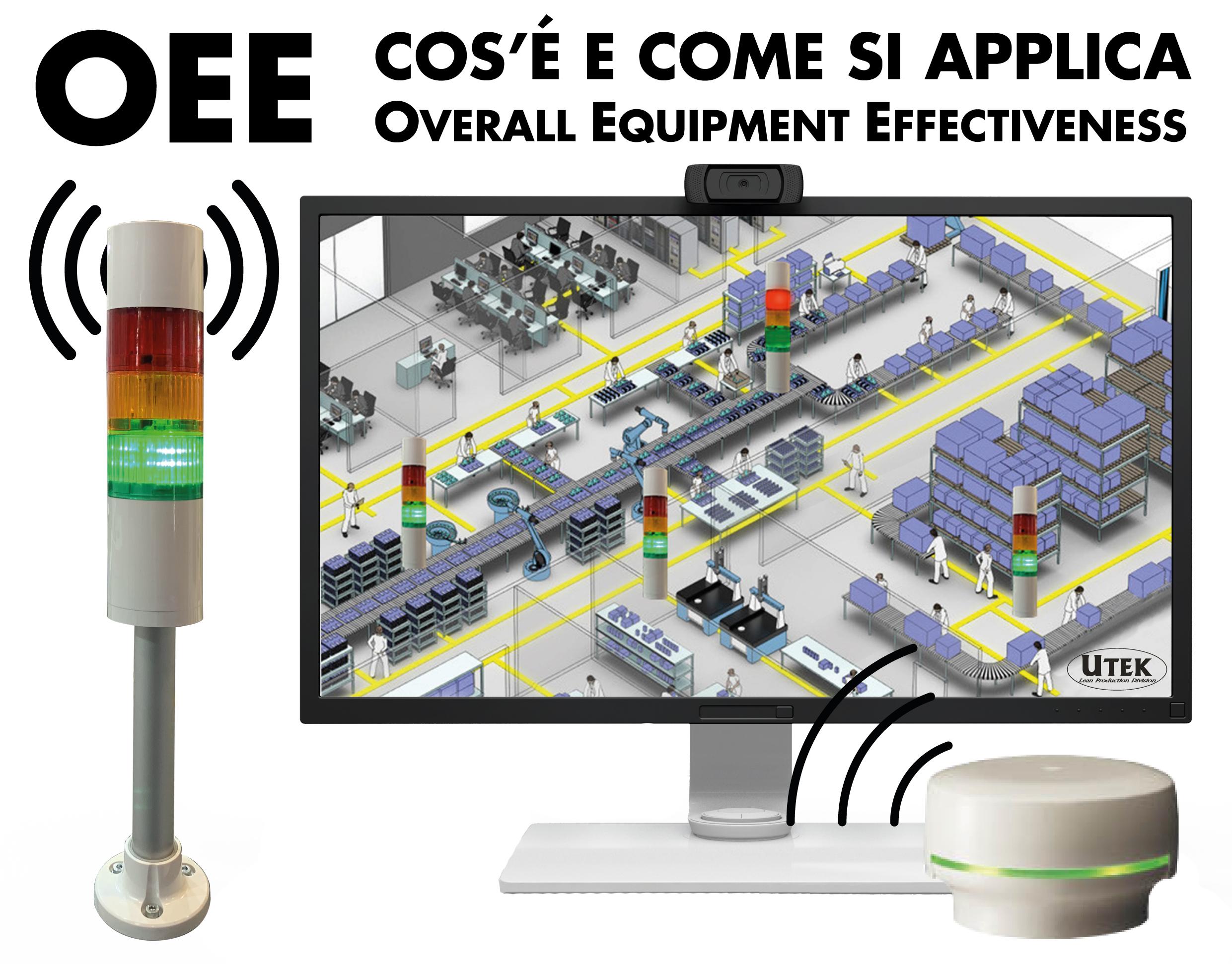 Cosa significa OEE e come si applica l'Overall Equipment Effectiveness