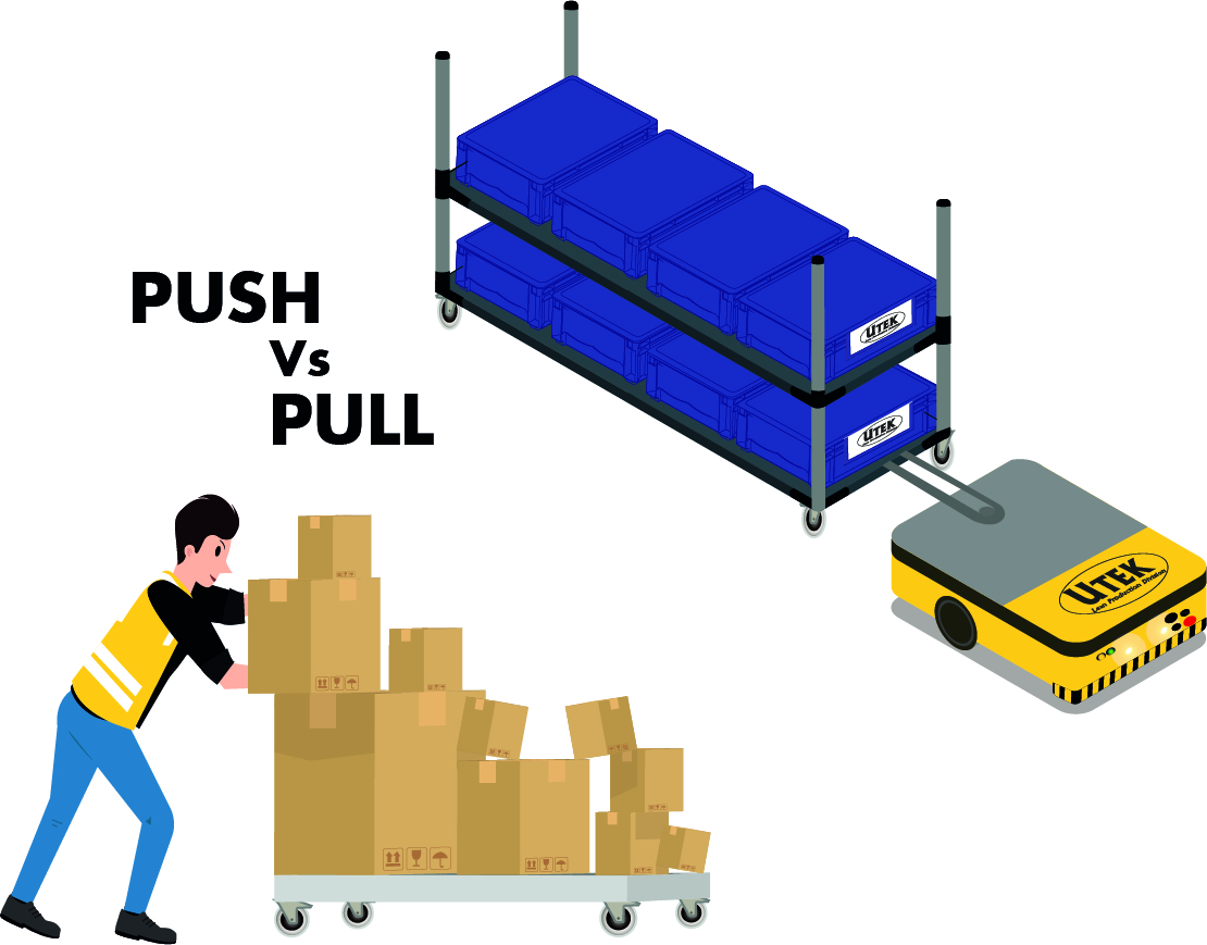 Pull e push, differenze e vantaggi