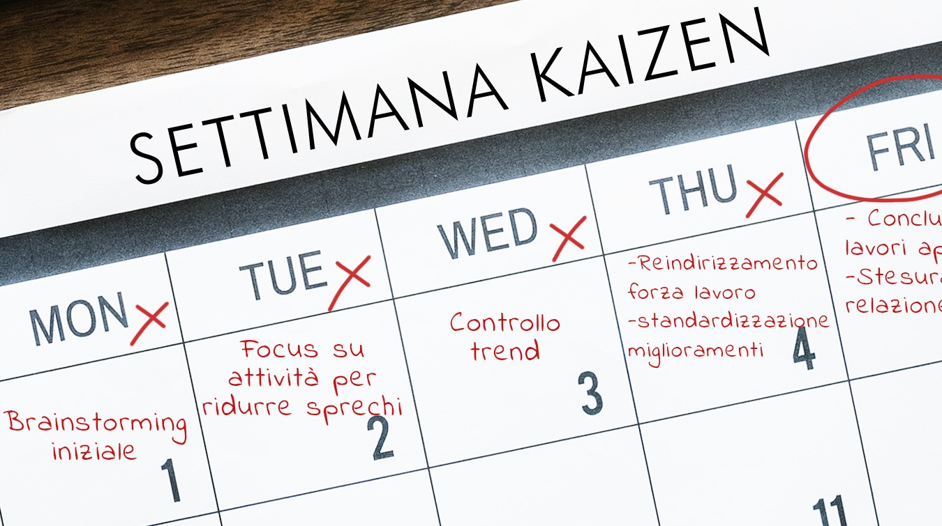 Lean Strategy: Settimana Kaizen