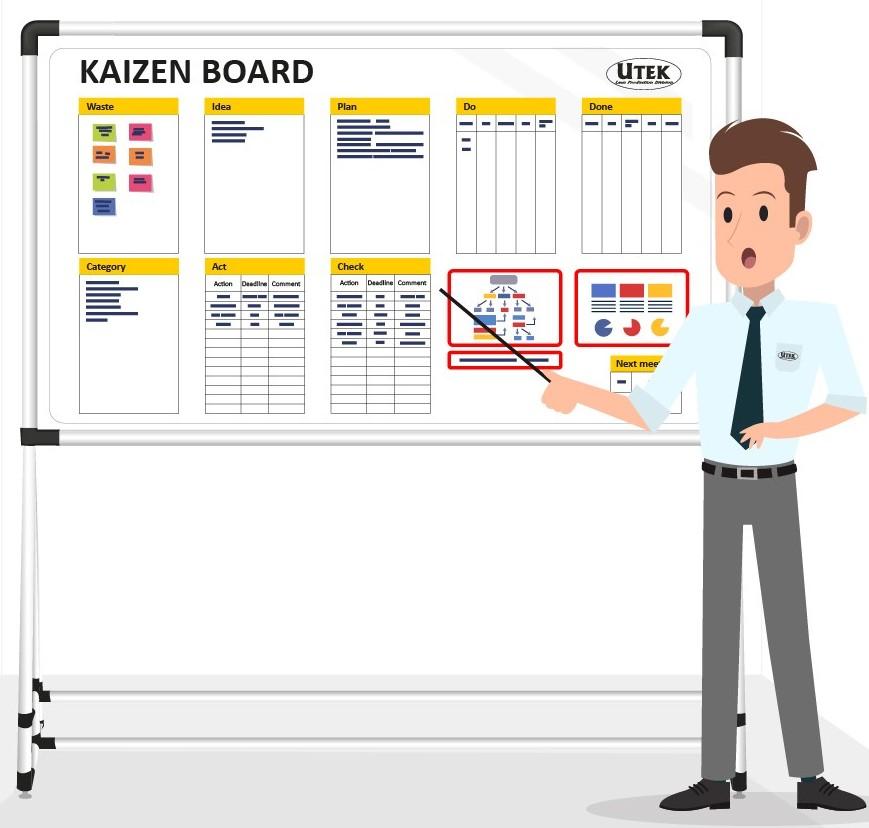 Lean Management: Come organizzare il lavoro?