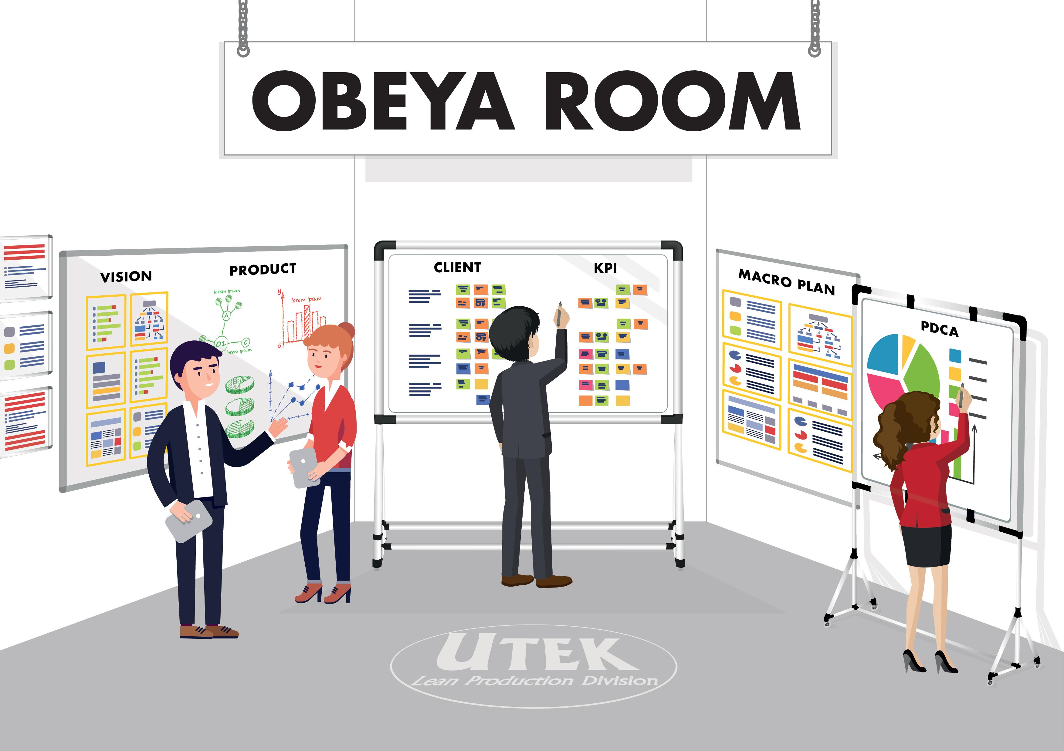 Che cos'è un Obeya?