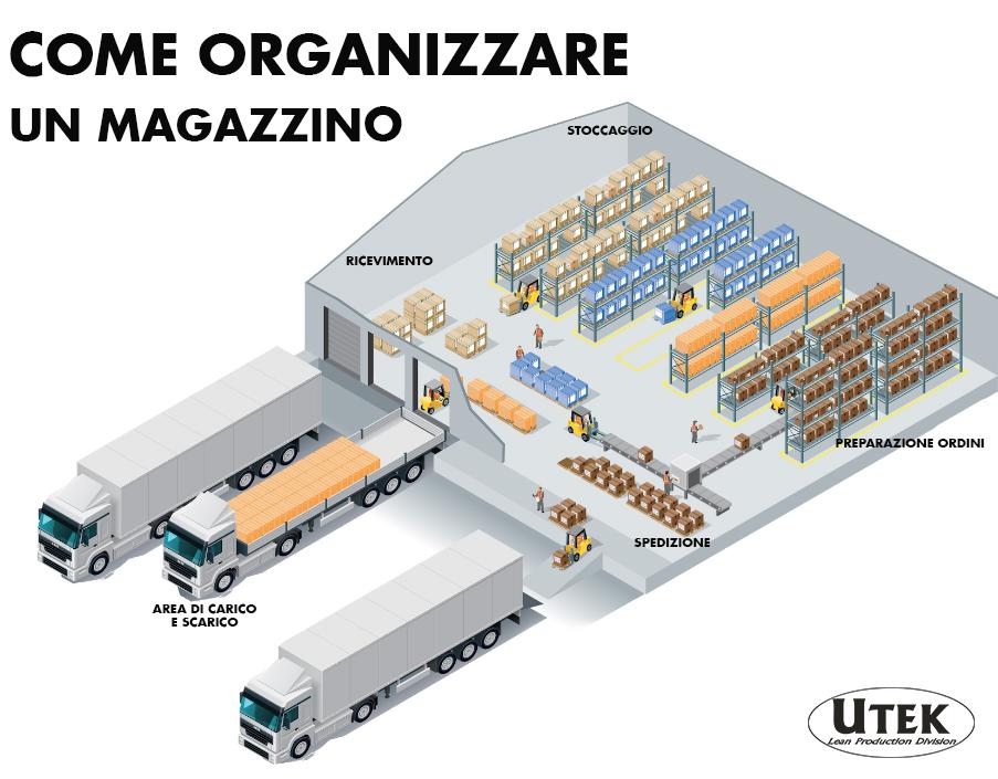 Come organizzare un magazzino