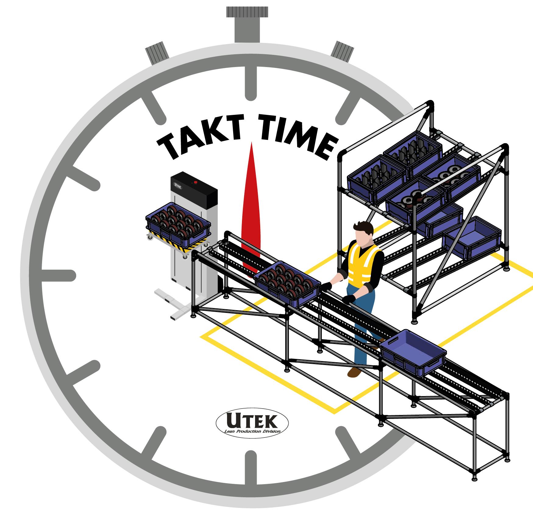 Takt Time, la sincronizzazione del flusso: