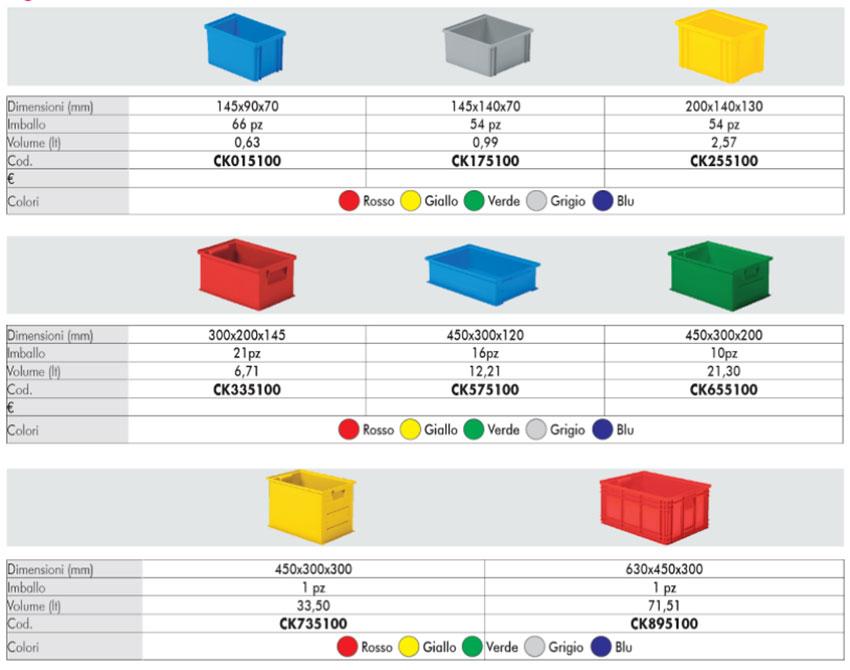Formati e colori disponibili per la Cassetta Kanban